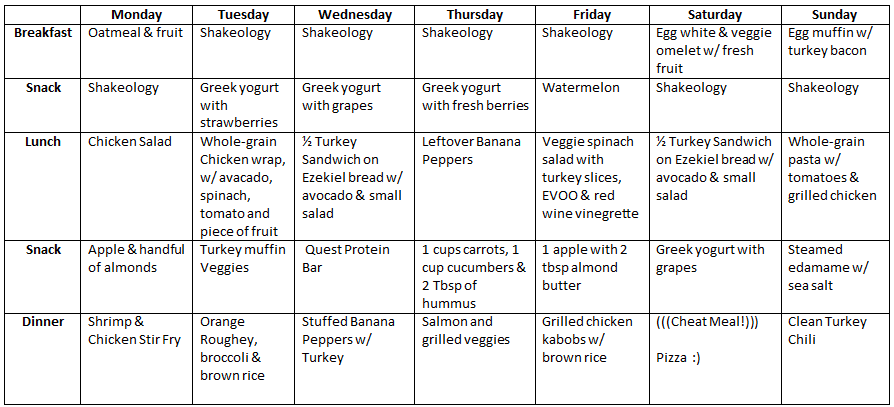 Sara stakeley sample 2 week clean eating meal plan for Two week meal plan template