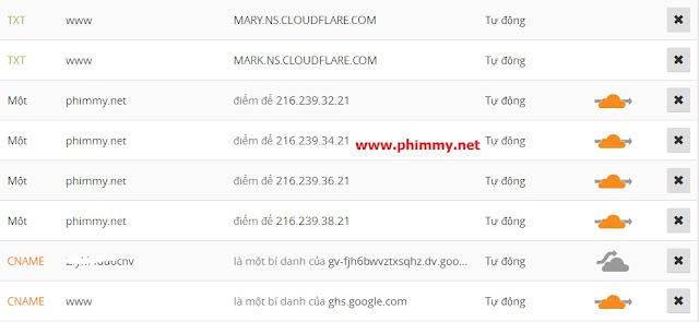 ấu hình chuẩn cloudflare cho blogspot để không bị nhà mạng chặn