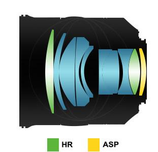 Оптическая съема объектива Samyang XP 85mm f/1.2