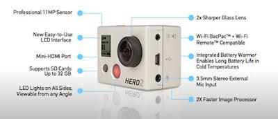Spesifikasi GoPro Hero 2 Terlengkap - OmahDrones