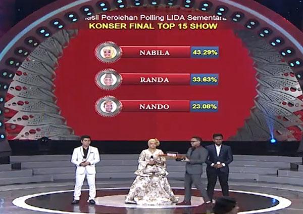 hasil top 15 grup 3 LIDA Liga Dangdut Indonesia Tadi Malam 4 April 2018