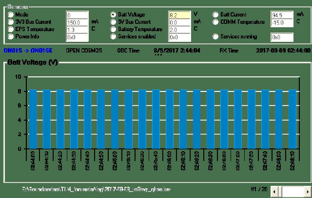 QBEE Telemetry 02:44 UTC over Indonesia