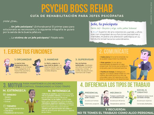 Infografía sobre cómo ser un buen jefe