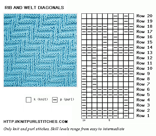 How to knit the Rib and Welt Diagonals stitch. Pattern includes written instructions and chart, PDF file.