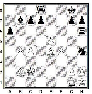 Posición de la partida de ajedrez Sridhar - Prasad (Palani, 1991)