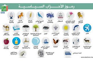 الأحزاب السياسية المغربية