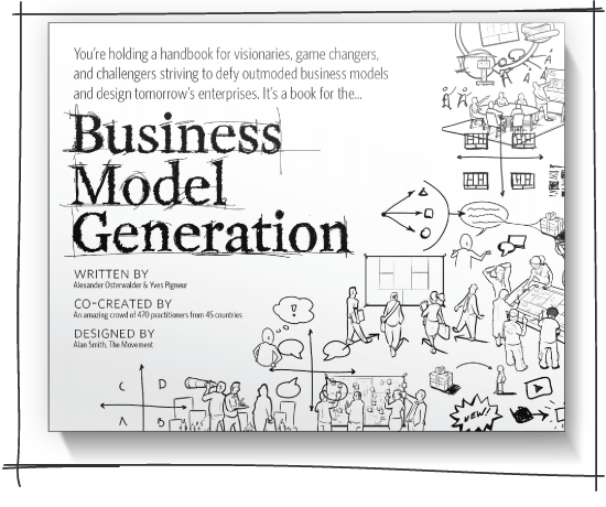Corporate Governance In Malaysia Business Model Generation