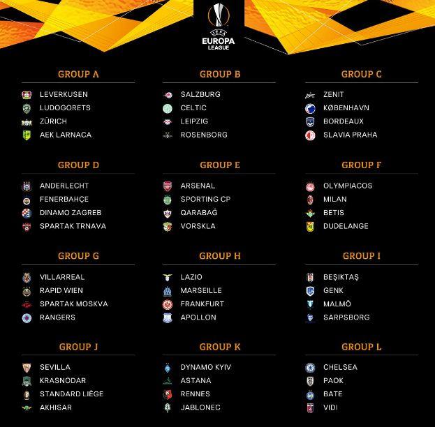 Hasil Undian Grup Liga Europa 2018-2019