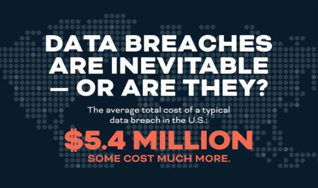 Data Breaches Are Inevitable — Or Are They?