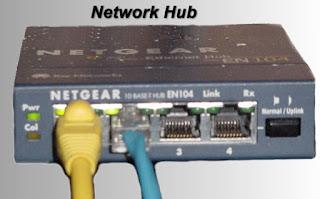 Cara Memperbaiki Komputer Tidak Terhubung ke LAN
