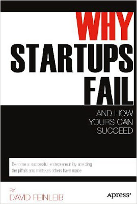 why-startups-fail-by-david-feinleib