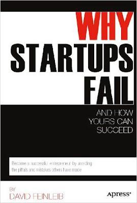 why-startups-fail-by-david-feinleib