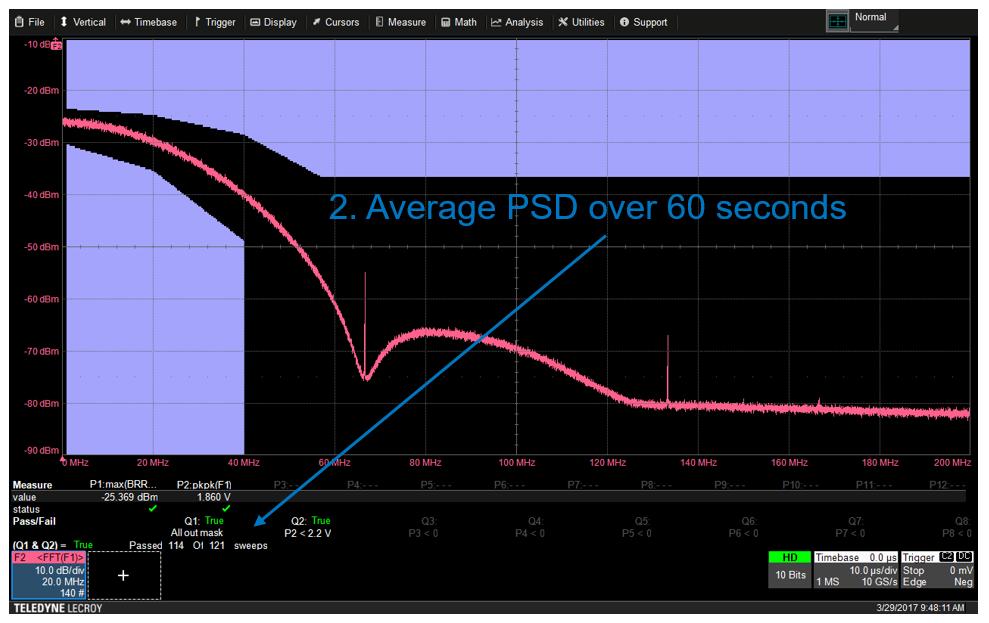 Test Happens - Teledyne LeCroy Blog: Automotive Ethernet