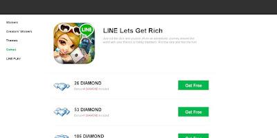 Script Phising Line Let's Get Rich