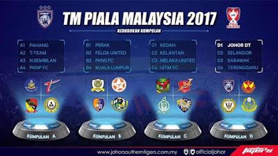 Jadual Perlawanan dan Kedudukan Kumpulan Piala Malaysia 2017