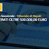 VITTORIA CONTRO LE BANCHE: IL GIUDICE DÀ RAGIONE AI CLIENTI E RESTITUISCE 500.000 EURO