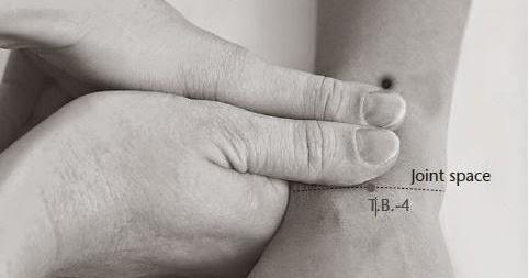 magas vérnyomás kezelése nyakmasszázzsal)
