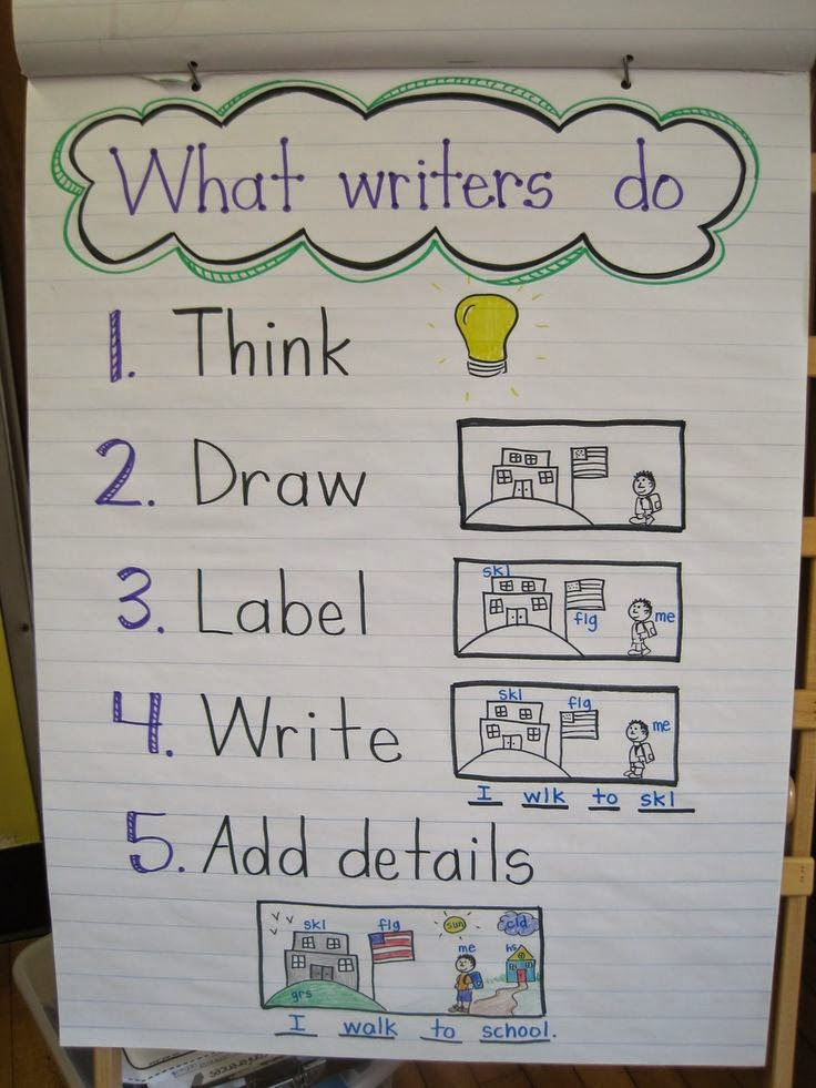 Writer S Craft Anchor Chart
