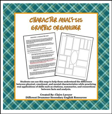 Character study worksheets for high school character for Wsc lesson plan template