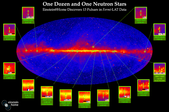 One dozen and one neutron stars