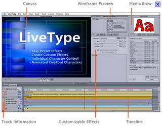 Creating animated text in livetype in final cut youtube.