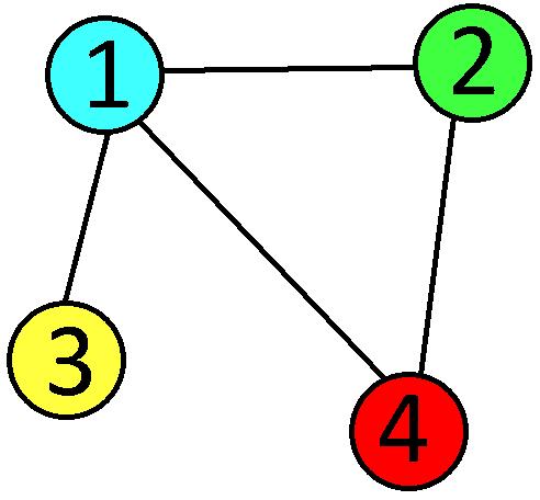 grafo no dirigido
