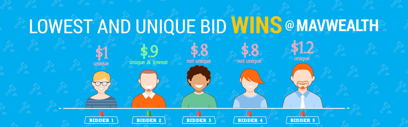 do online bidding place unique bid to earn free bitcoins best bidding website providing exciting offers for the lowest unique bid
