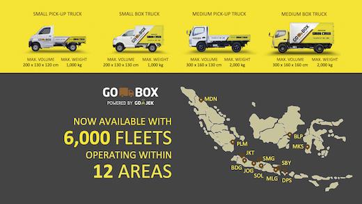 GO-BOX Hadir di Makassar, Pindahan Jadi Lebih Mudah Yanikmatilah Saja