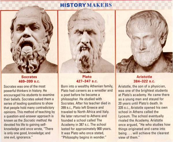 Famous Greek Philosophers
