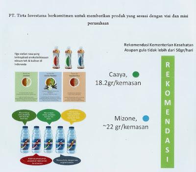 Rekomendasi produk Danone sebagai Minuman Sehat