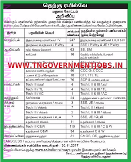 southern-railway-madurai-division-recruitment-www-tngovernmentjobs-in