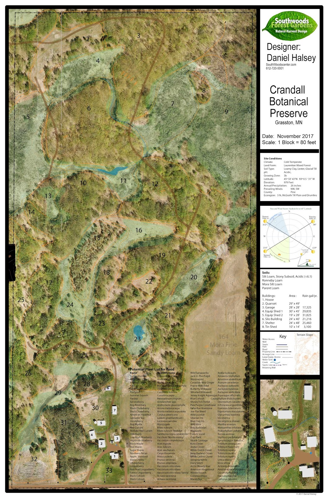 designer daniel halsey is advised and working with local botanists ecologists expert plant foragers and the minnesota dnr
