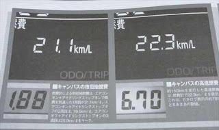 ダイハツ ムーブキャンバスの実燃費はリッター20km/L超え