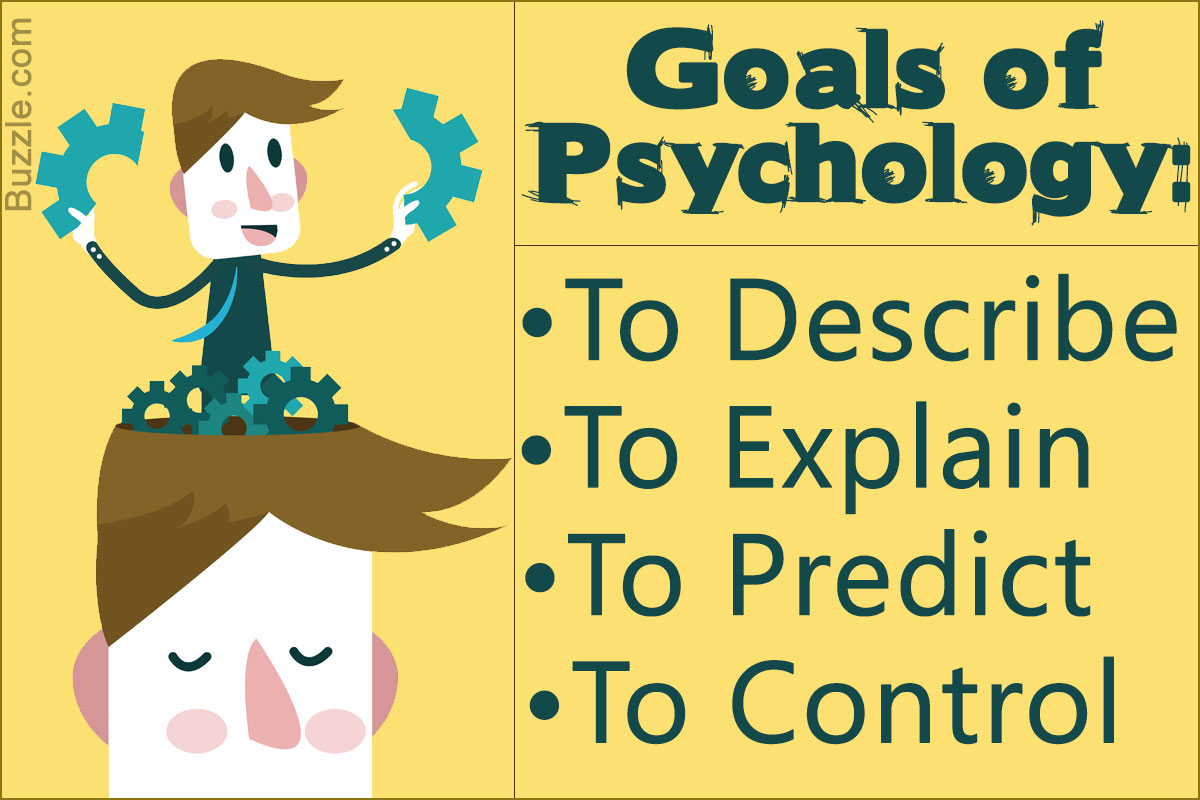 EDUCATION NET: 50+ MCQ WITH ANSWERS on PSYCHOLOGY SET-10 (PDF)