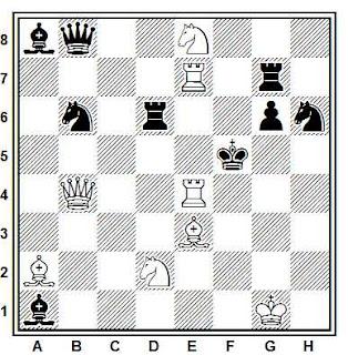 Problema de mate en 2 compuesto por Frederick Gamage (Tidskrift för Schack 1910)