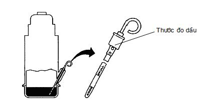 Kiểm tra mức dầu trong các te