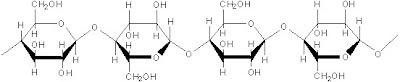 penggolongan dan identifikasi karbohidrat