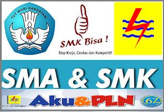 Lowongan Kerja PT PLN UNTUK SMA/SMK