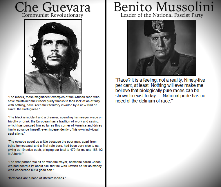 an analysis of anthony cardozas book mussolini the first fascist Bibliography baldoli, claudia a history of italy basingstoke: palgrave macmillan, 2009 burns, emile abyssinia and italy london: victor gollancz ltd, 1935 cardoza, anthony l benito mussolini: the first fascist new york, ny: pearson longman, 2006 cassels, alan mussolini's early diplomacy princeton, nj: princeton university press, 1970.