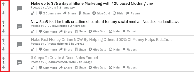 reddit topics