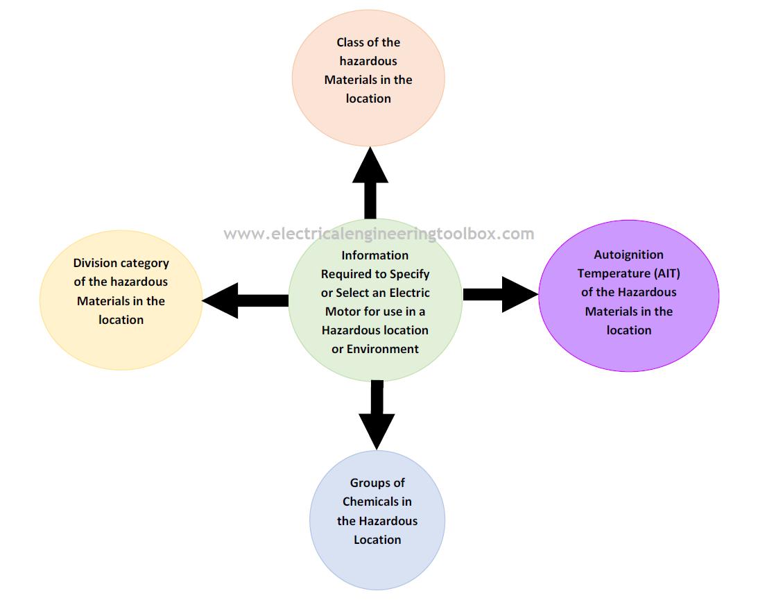 100 Diagram Of A Electric Motor – Diehl Electric Motors Wiring Diagram