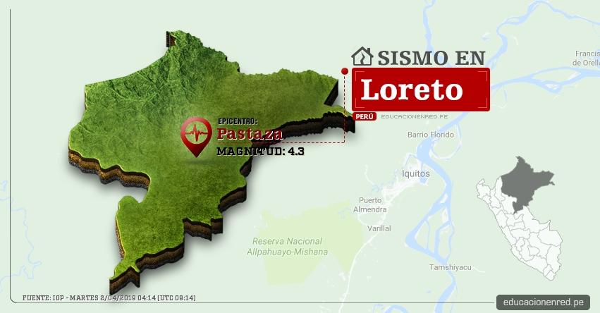 Temblor en Loreto de Magnitud 4.3 (Hoy Martes 2 Abril 2019) Sismo Epicentro Pastaza - Alto Amazonas - Iquitos - IGP - www.igp.gob.pe