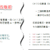 《C# 本事》版本更新 [2018-07-09]