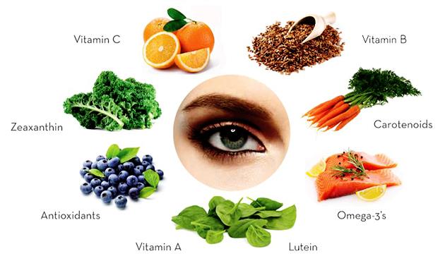 10 Cara Perawatan Mata Secara Tradisional atau Alami serta Bahan Yang Dibutuhkan