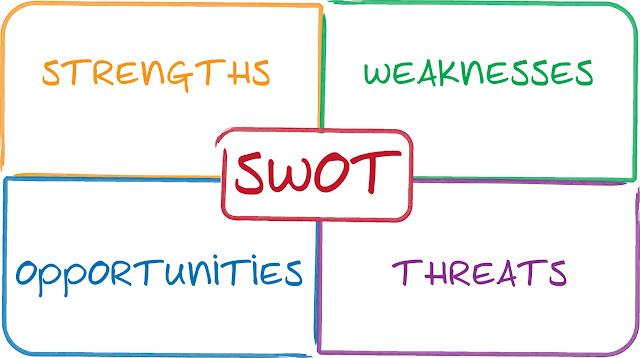 Swot Analizi / Yönetim Danışmanlık