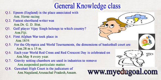 General Knowledge Class