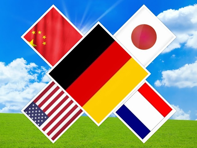 TOP FIVE MOST POWERFUL COUNTRIES IN THE WORLD