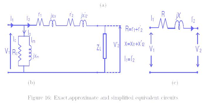 The Phasor Diagram Of An Inductionmotor Phase Science Universe