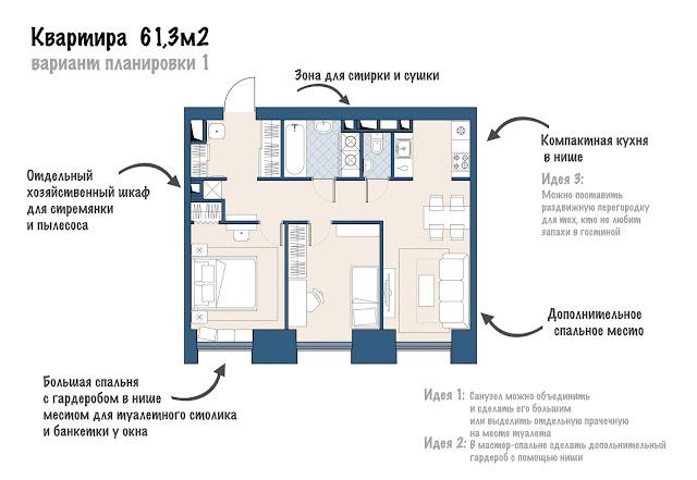 Как продумать планировку квартиры? | Блог Invest-designer