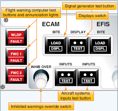 Electronic Flight Information Systems